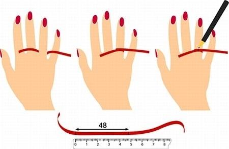 kaip suzinoti dydi dydzio dydi