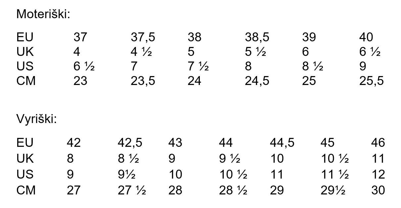 vyrų varpos dydžiai pagal rasę