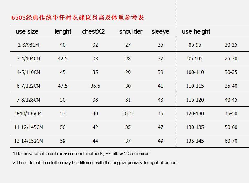 16 metu amziaus vidutinis dydis